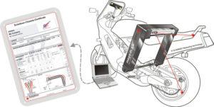 Schéma měření rámu motocyklu - obrázek připravila společnost Scheibner Limited. Mega m.a.x.